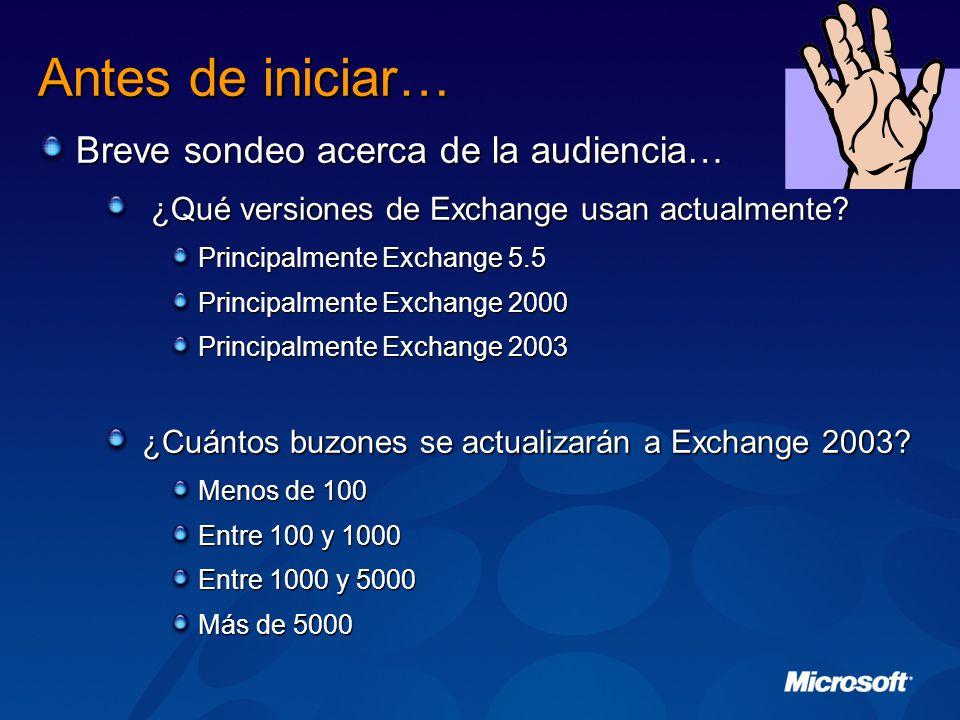 Antes de iniciar… Breve sondeo acerca de la audiencia… ¿Qué versiones de Exchange usan actualmente.