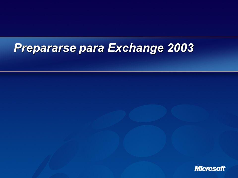 Prepararse para Exchange 2003