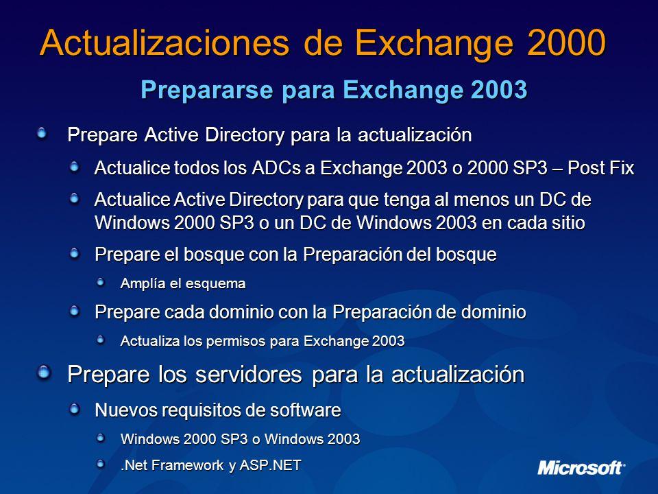 Prepare Active Directory para la actualización Actualice todos los ADCs a Exchange 2003 o 2000 SP3 – Post Fix Actualice Active Directory para que tenga al menos un DC de Windows 2000 SP3 o un DC de Windows 2003 en cada sitio Prepare el bosque con la Preparación del bosque Amplía el esquema Prepare cada dominio con la Preparación de dominio Actualiza los permisos para Exchange 2003 Prepare los servidores para la actualización Nuevos requisitos de software Windows 2000 SP3 o Windows 2003.Net Framework y ASP.NET Actualizaciones de Exchange 2000 Prepararse para Exchange 2003