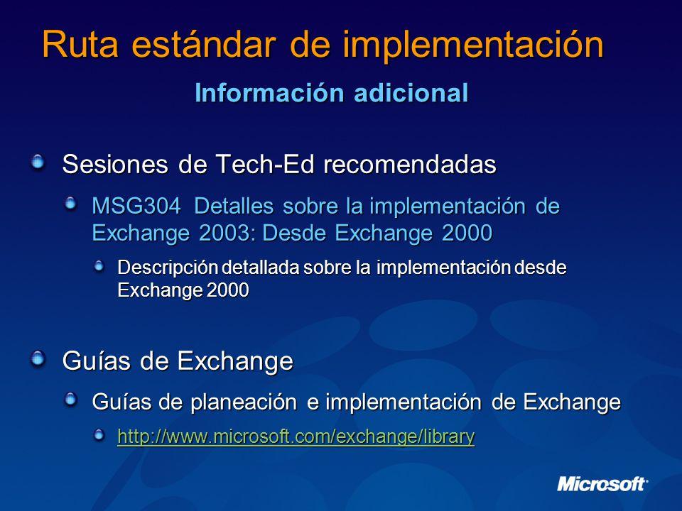 Sesiones de Tech-Ed recomendadas MSG304 Detalles sobre la implementación de Exchange 2003: Desde Exchange 2000 Descripción detallada sobre la implementación desde Exchange 2000 Guías de Exchange Guías de planeación e implementación de Exchange http://www.microsoft.com/exchange/library Ruta estándar de implementación Información adicional