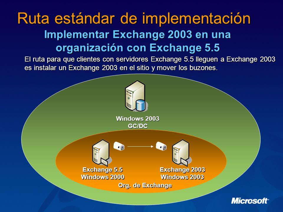 Ruta estándar de implementación El ruta para que clientes con servidores Exchange 5.5 lleguen a Exchange 2003 es instalar un Exchange 2003 en el sitio y mover los buzones.