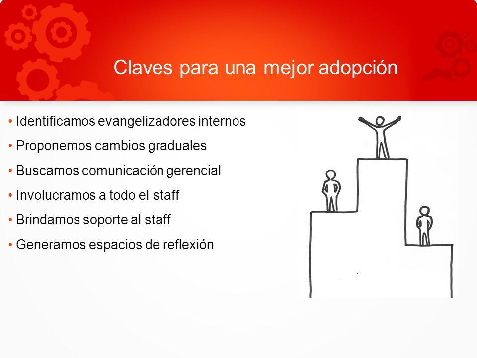 Claves para una mejor adopción Identificamos evangelizadores internos Proponemos cambios graduales Buscamos comunicación gerencial Involucramos a todo el staff Brindamos soporte al staff Generamos espacios de reflexión