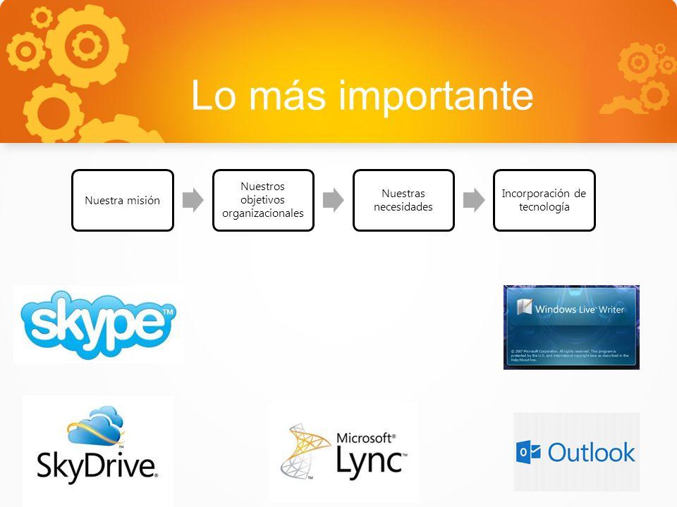 Lo más importante Nuestra misión Nuestros objetivos organizacionales Nuestras necesidades Incorporación de tecnología