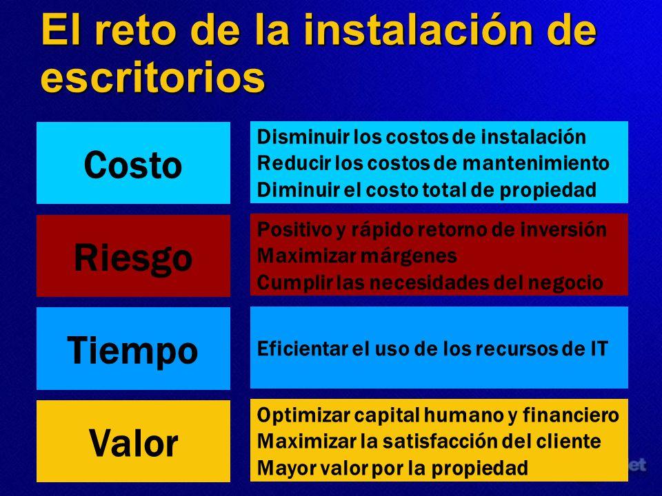 El reto de la instalación de escritorios Disminuir los costos de instalación Reducir los costos de mantenimiento Diminuir el costo total de propiedad