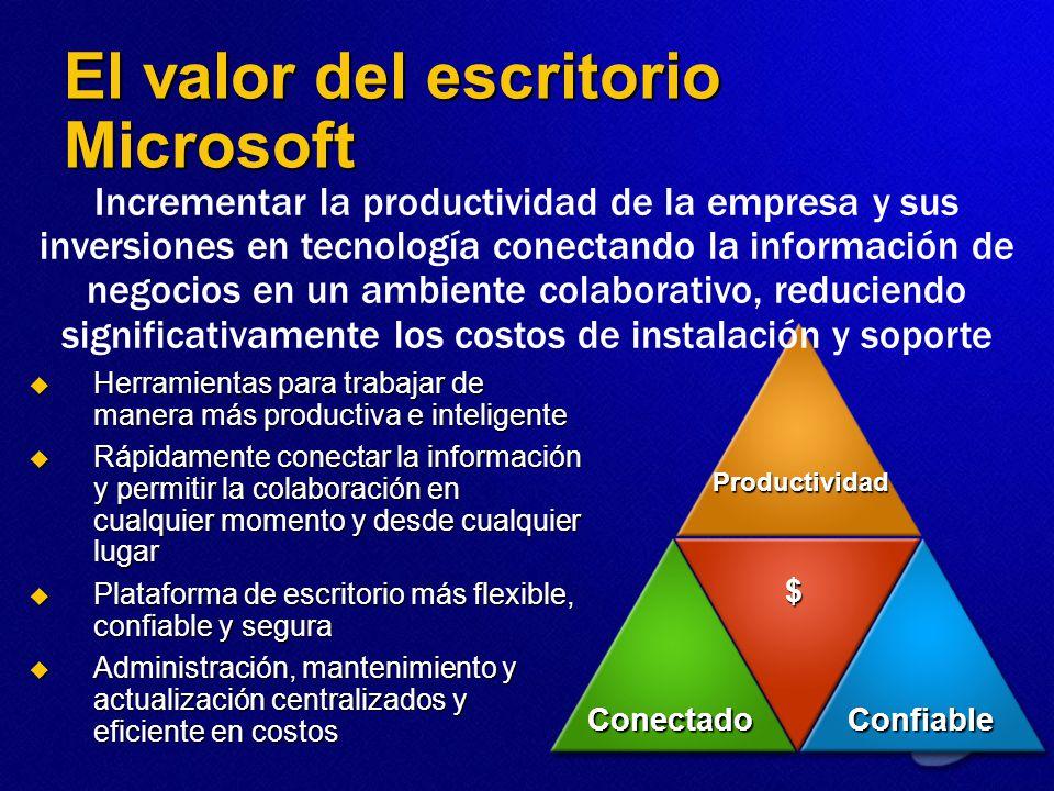 Productividad Confiable $ Conectado El valor del escritorio Microsoft Herramientas para trabajar de manera más productiva e inteligente Herramientas p