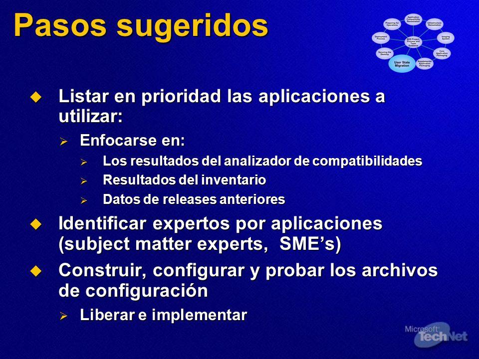 Pasos sugeridos Listar en prioridad las aplicaciones a utilizar: Listar en prioridad las aplicaciones a utilizar: Enfocarse en: Enfocarse en: Los resu