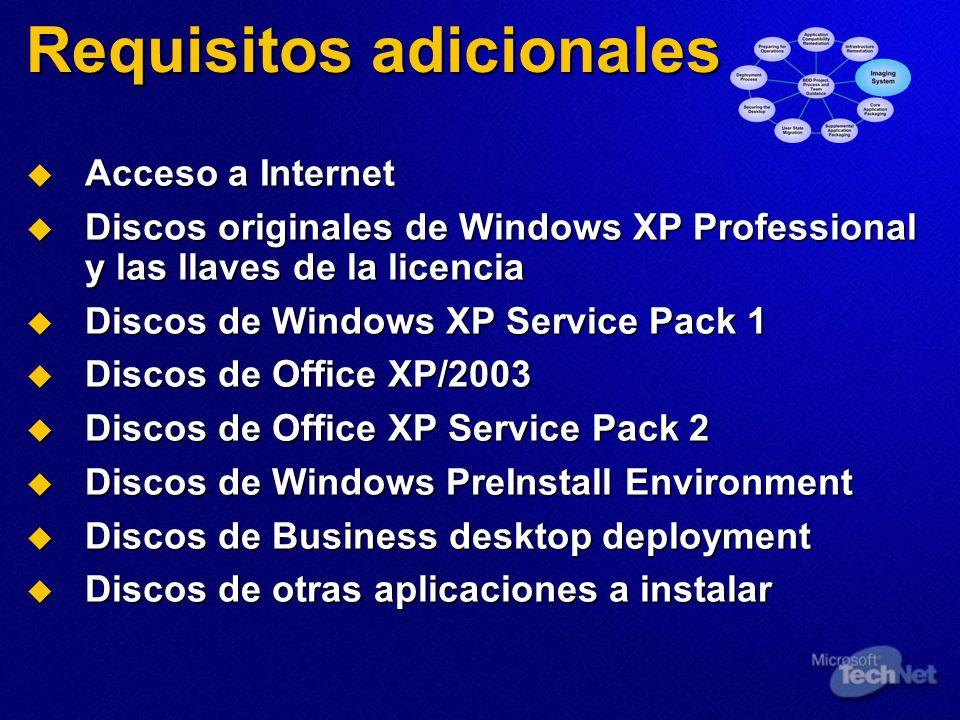 Requisitos adicionales Acceso a Internet Acceso a Internet Discos originales de Windows XP Professional y las llaves de la licencia Discos originales