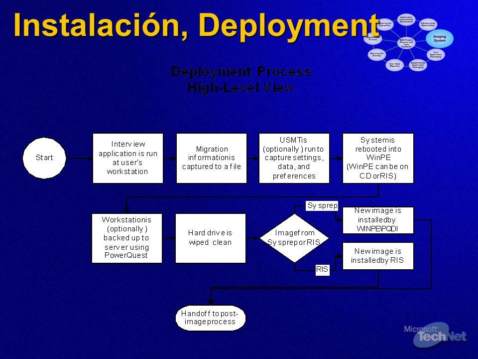Instalación, Deployment