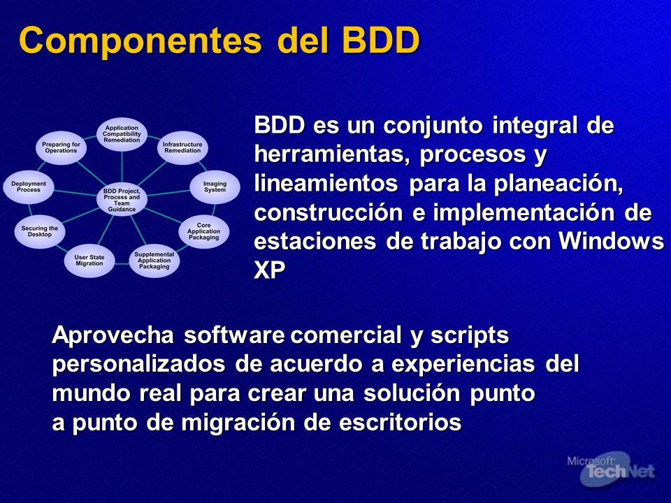 Componentes del BDD BDD es un conjunto integral de herramientas, procesos y lineamientos para la planeación, construcción e implementación de estaciones de trabajo con Windows XP Aprovecha software comercial y scripts personalizados de acuerdo a experiencias del mundo real para crear una solución punto a punto de migración de escritorios