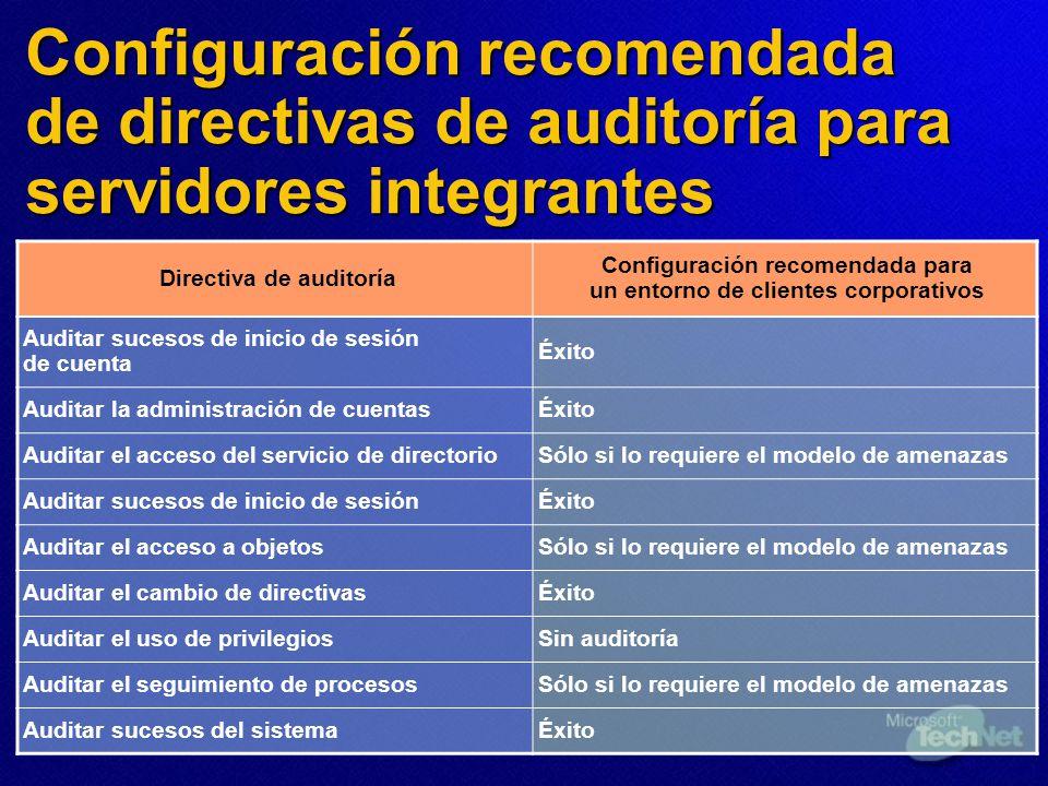Configuración recomendada de directivas de auditoría para servidores integrantes Directiva de auditoría Configuración recomendada para un entorno de c