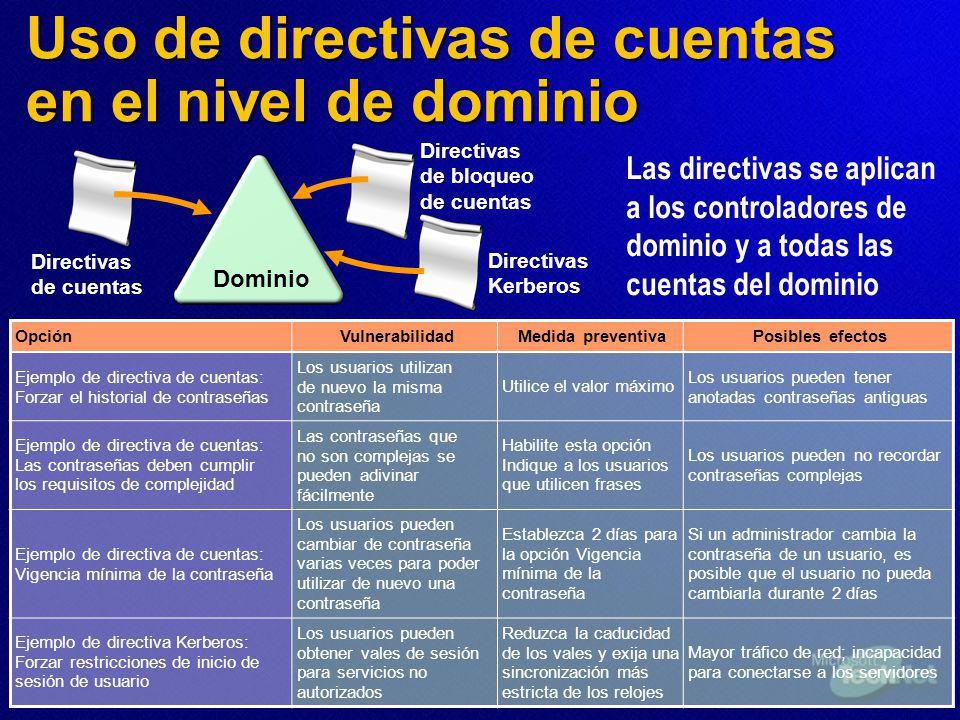 Uso de directivas de cuentas en el nivel de dominio Las directivas se aplican a los controladores de dominio y a todas las cuentas del dominio OpciónV
