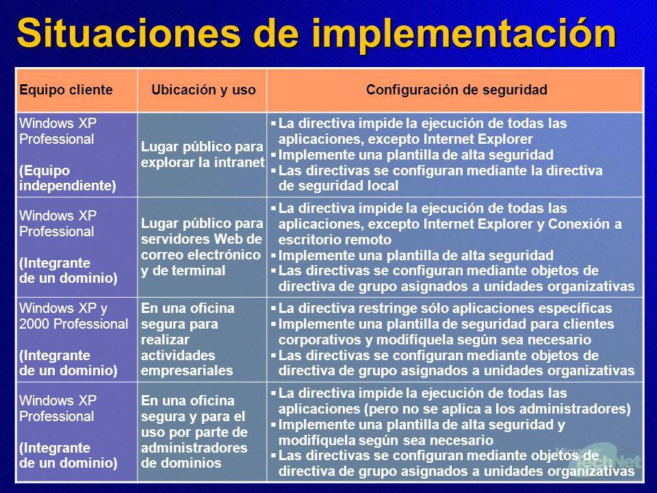 Situaciones de implementación Equipo clienteUbicación y usoConfiguración de seguridad Windows XP Professional (Equipo independiente) Lugar público par