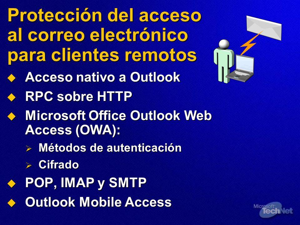 Protección del acceso al correo electrónico para clientes remotos Acceso nativo a Outlook Acceso nativo a Outlook RPC sobre HTTP RPC sobre HTTP Micros