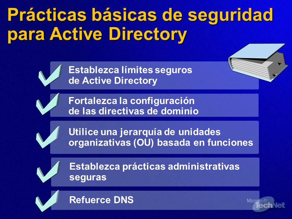 Prácticas básicas de seguridad para Active Directory Establezca límites seguros de Active Directory Fortalezca la configuración de las directivas de d