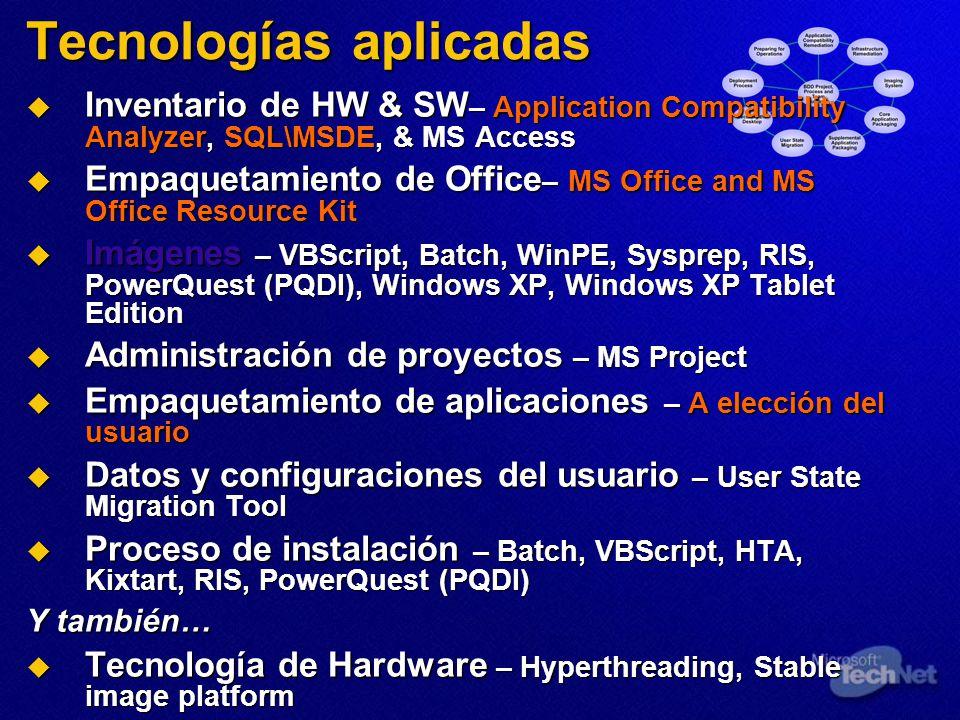 Tecnologías aplicadas Inventario de HW & SW – Application Compatibility Analyzer, SQL\MSDE, & MS Access Inventario de HW & SW – Application Compatibility Analyzer, SQL\MSDE, & MS Access Empaquetamiento de Office – MS Office and MS Office Resource Kit Empaquetamiento de Office – MS Office and MS Office Resource Kit Imágenes – VBScript, Batch, WinPE, Sysprep, RIS, PowerQuest (PQDI), Windows XP, Windows XP Tablet Edition Imágenes – VBScript, Batch, WinPE, Sysprep, RIS, PowerQuest (PQDI), Windows XP, Windows XP Tablet Edition Administración de proyectos – MS Project Administración de proyectos – MS Project Empaquetamiento de aplicaciones – A elección del usuario Empaquetamiento de aplicaciones – A elección del usuario Datos y configuraciones del usuario – User State Migration Tool Datos y configuraciones del usuario – User State Migration Tool Proceso de instalación – Batch, VBScript, HTA, Kixtart, RIS, PowerQuest (PQDI) Proceso de instalación – Batch, VBScript, HTA, Kixtart, RIS, PowerQuest (PQDI) Y también… Tecnología de Hardware – Hyperthreading, Stable image platform Tecnología de Hardware – Hyperthreading, Stable image platform