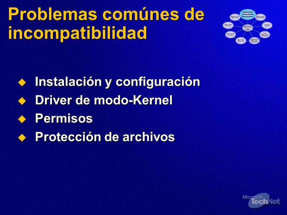 Problemas comúnes de incompatibilidad Instalación y configuración Instalación y configuración Driver de modo-Kernel Driver de modo-Kernel Permisos Permisos Protección de archivos Protección de archivos