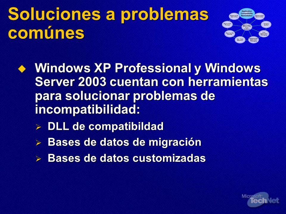 Soluciones a problemas comúnes Windows XP Professional y Windows Server 2003 cuentan con herramientas para solucionar problemas de incompatibilidad: Windows XP Professional y Windows Server 2003 cuentan con herramientas para solucionar problemas de incompatibilidad: DLL de compatibildad DLL de compatibildad Bases de datos de migración Bases de datos de migración Bases de datos customizadas Bases de datos customizadas