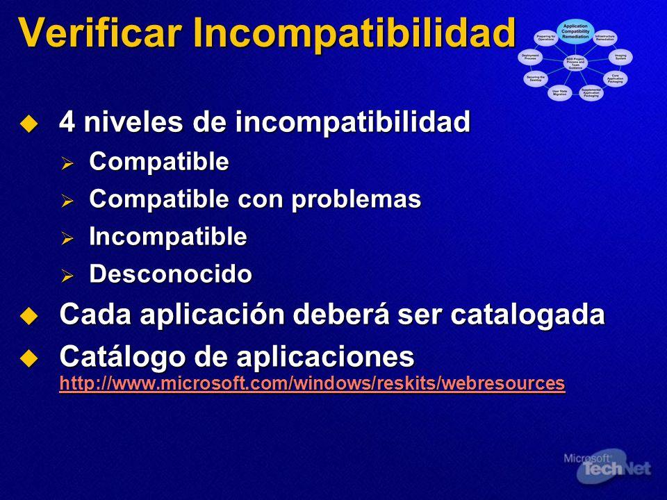 Verificar Incompatibilidad 4 niveles de incompatibilidad 4 niveles de incompatibilidad Compatible Compatible Compatible con problemas Compatible con problemas Incompatible Incompatible Desconocido Desconocido Cada aplicación deberá ser catalogada Cada aplicación deberá ser catalogada Catálogo de aplicaciones http://www.microsoft.com/windows/reskits/webresources Catálogo de aplicaciones http://www.microsoft.com/windows/reskits/webresources http://www.microsoft.com/windows/reskits/webresources