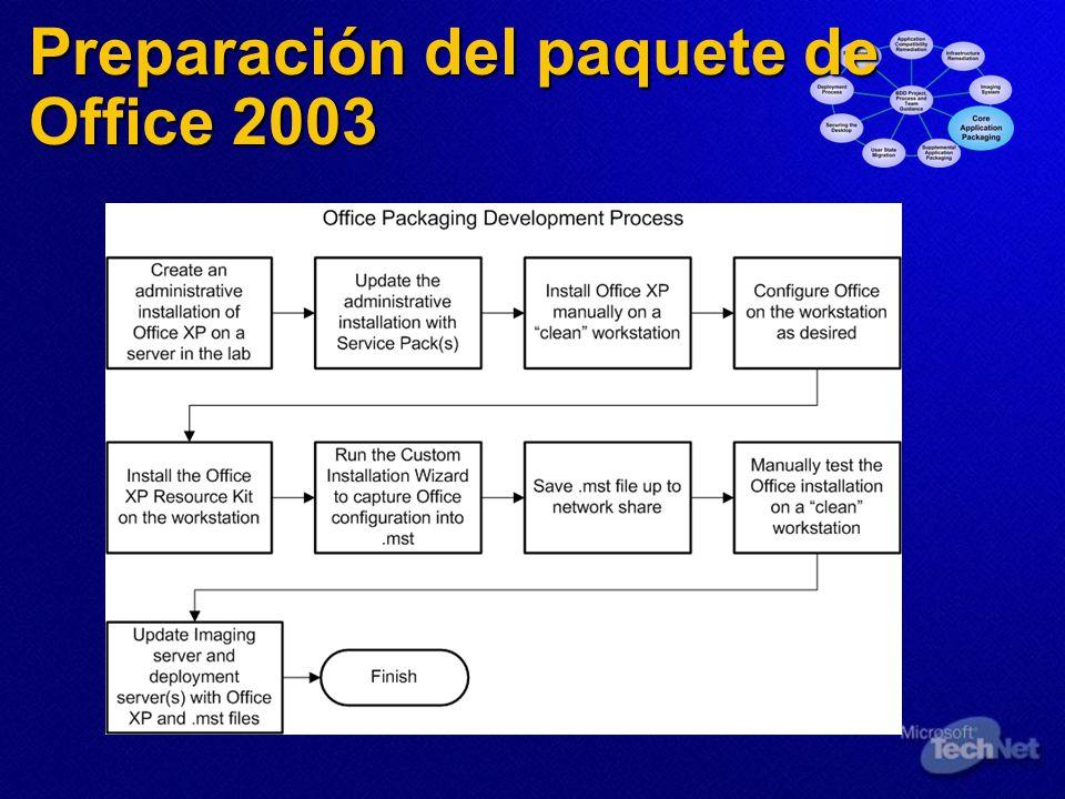 Preparación del paquete de Office 2003