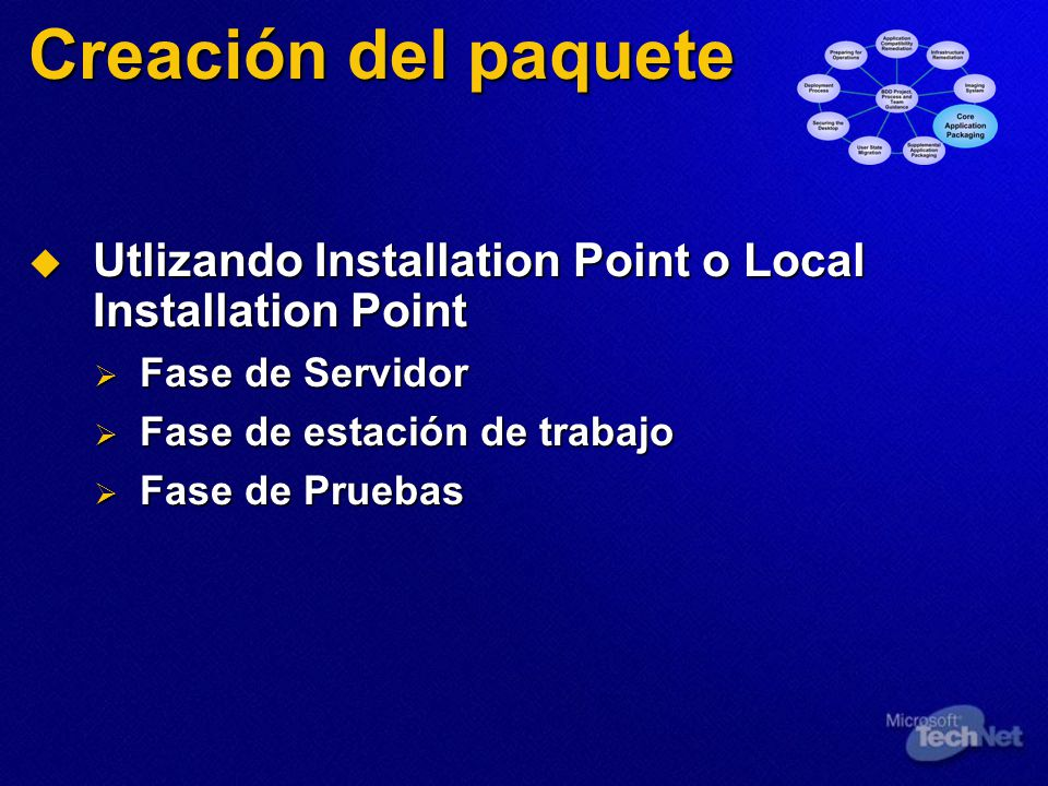 Creación del paquete Utlizando Installation Point o Local Installation Point Utlizando Installation Point o Local Installation Point Fase de Servidor Fase de Servidor Fase de estación de trabajo Fase de estación de trabajo Fase de Pruebas Fase de Pruebas