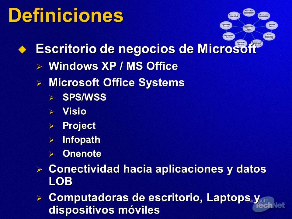 Preocupaciones que hemos escuchado de nuestros clientes Nuestras aplicaciones funcionarán con Windows XP.