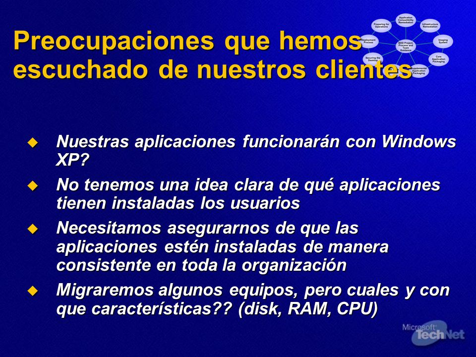 Recursos Training and Certification http://www.microsoft.com/trainingandse rvices/default.asp http://www.microsoft.com/trainingandse rvices/default.asp Cursos específicos en CTECs Course 2272: Implementing and Supporting Microsoft Windows XP Professional Course 2272: Implementing and Supporting Microsoft Windows XP Professional Course 2520: Deploying Microsoft Windows XP Professional Course 2520: Deploying Microsoft Windows XP Professional Course 2505: Deploying Office XP Course 2380: Building Workflow, Data Access, and Data Analysis Solutions with Office XP Course 2381: Planning Collaborative Solutions with Office XP Technology Información técnica Business Desktop Deployment Portal http://www.microsoft.com/resources/de sktop/deployment/default.asp http://www.microsoft.com/resources/de sktop/deployment/default.asp http://www.microsoft.com/resources/de sktop/deployment/default.asp Evidencia de valor de negocios http://www.microsoft.com/resources/de sktop/businessvalue.asp http://www.microsoft.com/resources/de sktop/businessvalue.asp Windows XP Professional en Technet http://www.microsoft.com/technet/treevi ew/default.asp?url=/technet/prodtechno l/winxppro/Default.asp http://www.microsoft.com/technet/treevi ew/default.asp?url=/technet/prodtechno l/winxppro/Default.asp http://www.microsoft.com/technet/treevi ew/default.asp?url=/technet/prodtechno l/winxppro/Default.asp Office 2003 en TechNet http://www.microsoft.com/technet/treevi ew/default.asp?url=/technet/prodtechno l/winxppro/Default.asp http://www.microsoft.com/technet/treevi ew/default.asp?url=/technet/prodtechno l/winxppro/Default.asp http://www.microsoft.com/technet/treevi ew/default.asp?url=/technet/prodtechno l/winxppro/Default.asp