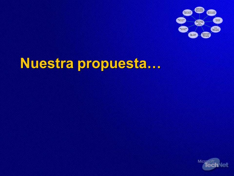 Nuestra propuesta…