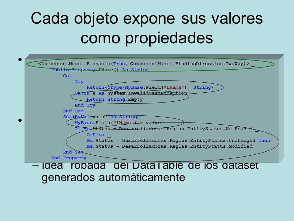 Cada objeto expone sus valores como propiedades Los valores obtenidos desde la base para una entidad determianda están contenidos en un array de tipo Object –Values() Se exponen como propiedades independientes haciendo la conversión necesaria –Idea robada del DataTable de los dataset generados automáticamente _ Public Property LName() As String Get Try Return CType(MyBase.Field( LName ), String) Catch e As System.InvalidCastException Return String.Empty End Try End Get Set(ByVal value As String) MyBase.Field( LName ) = value If Me.Status = Desarrolladoras.Reglas.EntityStatus.NotReaded _ OrElse _ Me.Status = Desarrolladoras.Reglas.EntityStatus.Unchanged Then _ Me.Status = Desarrolladoras.Reglas.EntityStatus.Modified End Set End Property