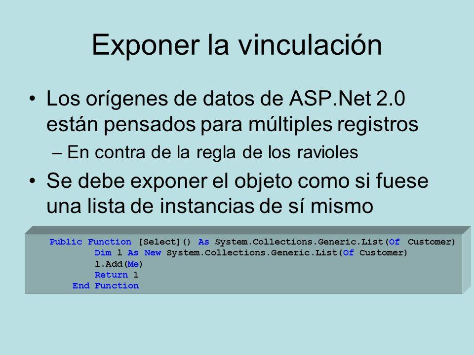 Exponer la vinculación Los orígenes de datos de ASP.Net 2.0 están pensados para múltiples registros –En contra de la regla de los ravioles Se debe exp