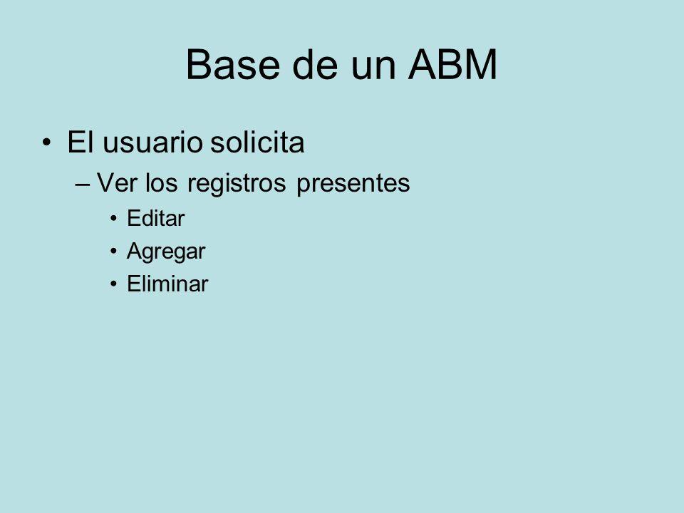 Base de un ABM El usuario solicita –Ver los registros presentes Editar Agregar Eliminar