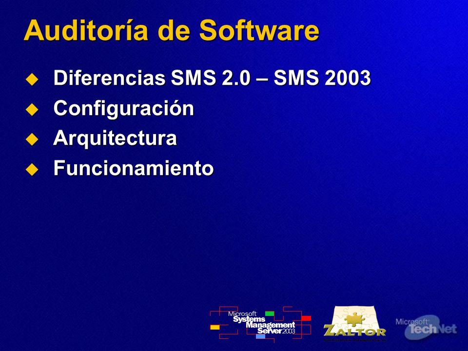 Diferencias SMS 2.0 – SMS 2003 Diferencias SMS 2.0 – SMS 2003 Configuración Configuración Arquitectura Arquitectura Funcionamiento Funcionamiento