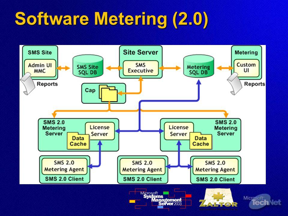 Software Metering (2.0)