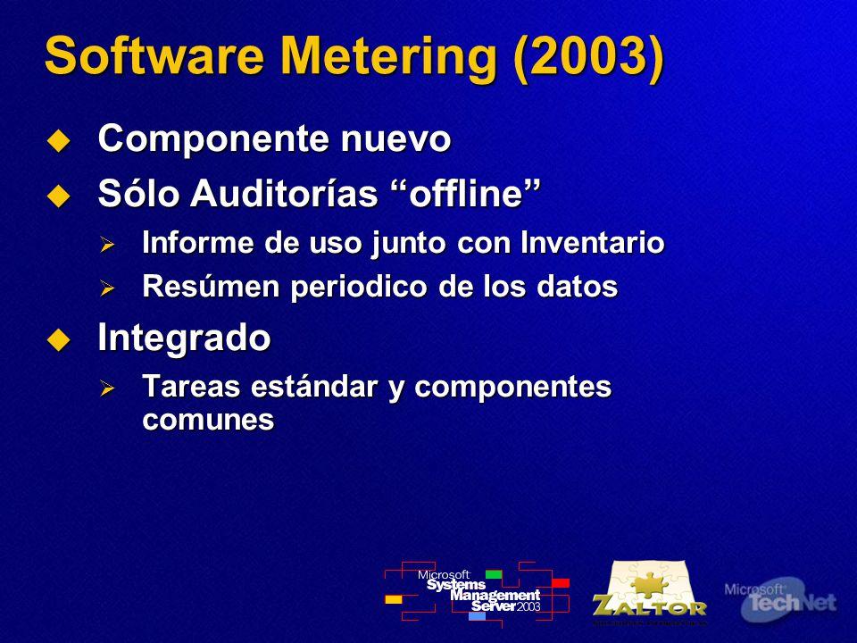 Software Metering (2003) Componente nuevo Componente nuevo Sólo Auditorías offline Sólo Auditorías offline Informe de uso junto con Inventario Informe de uso junto con Inventario Resúmen periodico de los datos Resúmen periodico de los datos Integrado Integrado Tareas estándar y componentes comunes Tareas estándar y componentes comunes