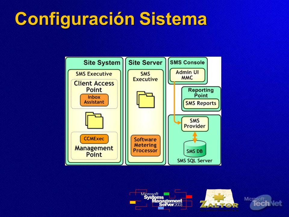 Configuración Sistema