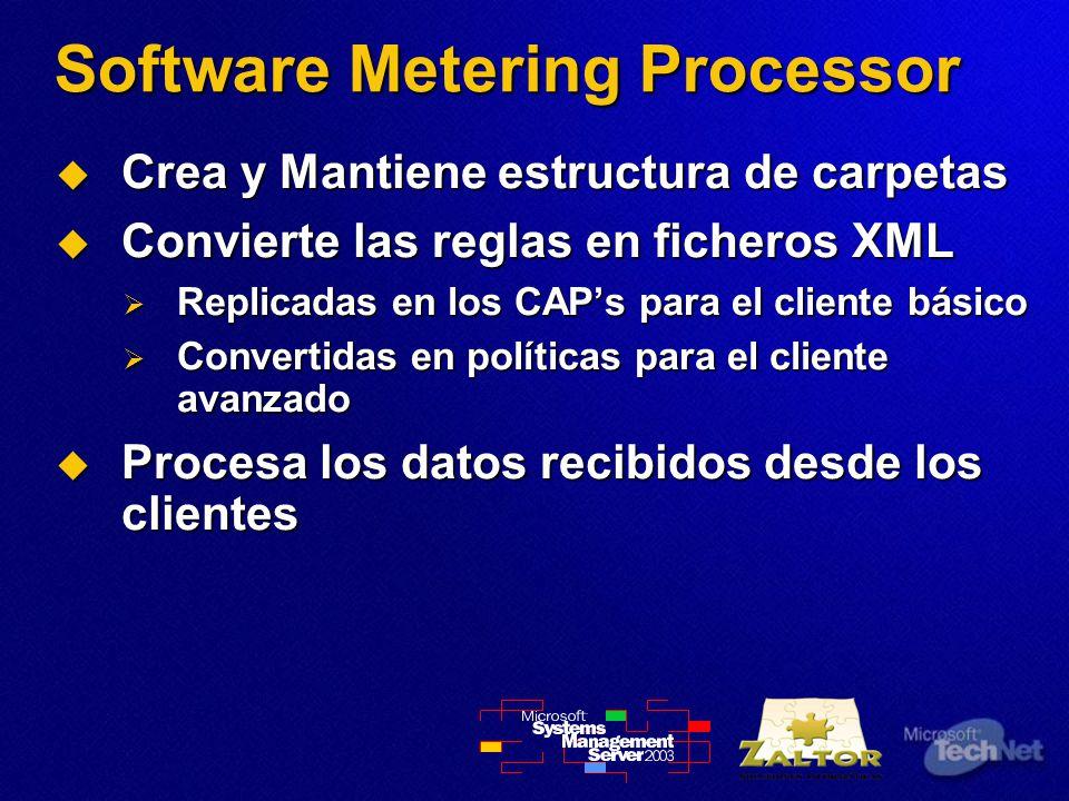 Software Metering Processor Crea y Mantiene estructura de carpetas Crea y Mantiene estructura de carpetas Convierte las reglas en ficheros XML Convierte las reglas en ficheros XML Replicadas en los CAPs para el cliente básico Replicadas en los CAPs para el cliente básico Convertidas en políticas para el cliente avanzado Convertidas en políticas para el cliente avanzado Procesa los datos recibidos desde los clientes Procesa los datos recibidos desde los clientes