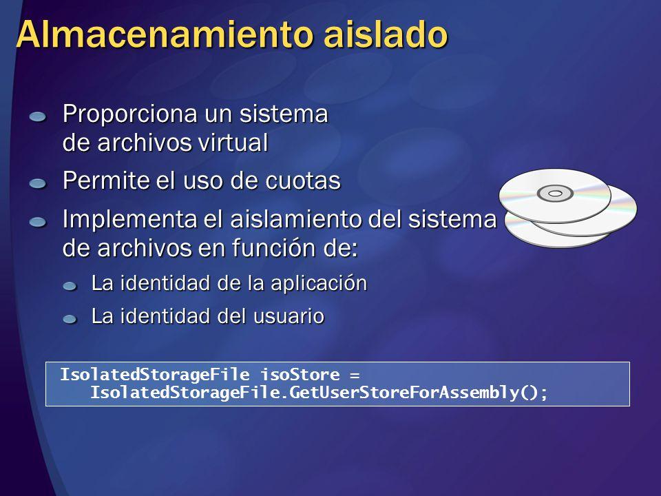 Almacenamiento aislado Proporciona un sistema de archivos virtual Permite el uso de cuotas Implementa el aislamiento del sistema de archivos en funció