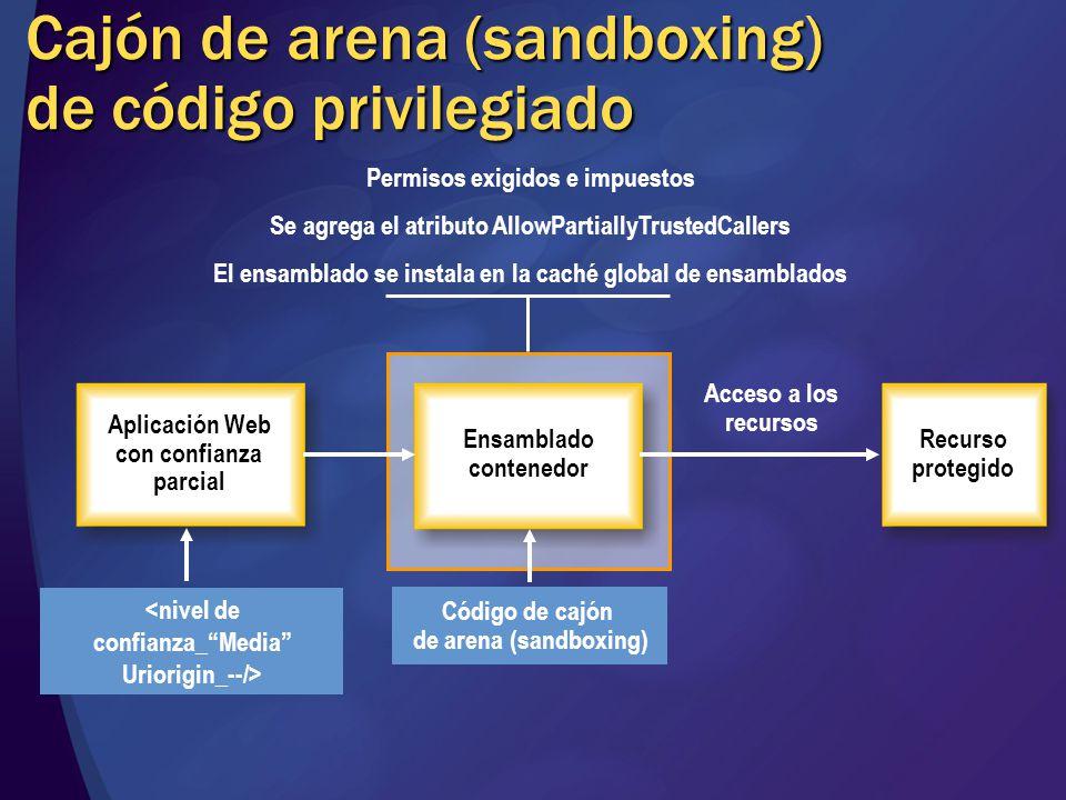 Cajón de arena (sandboxing) de código privilegiado Aplicación Web con confianza parcial Ensamblado contenedor Recurso protegido Código de cajón de are