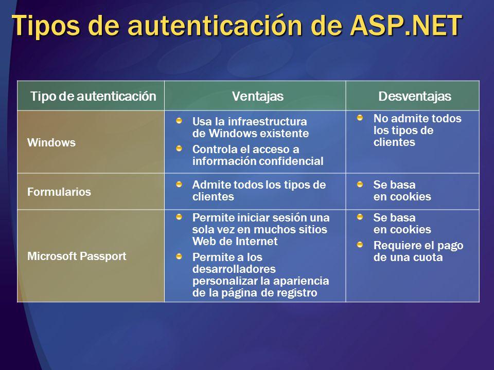 Tipos de autenticación de ASP.NET Tipo de autenticaciónVentajasDesventajas Windows Usa la infraestructura de Windows existente Controla el acceso a in
