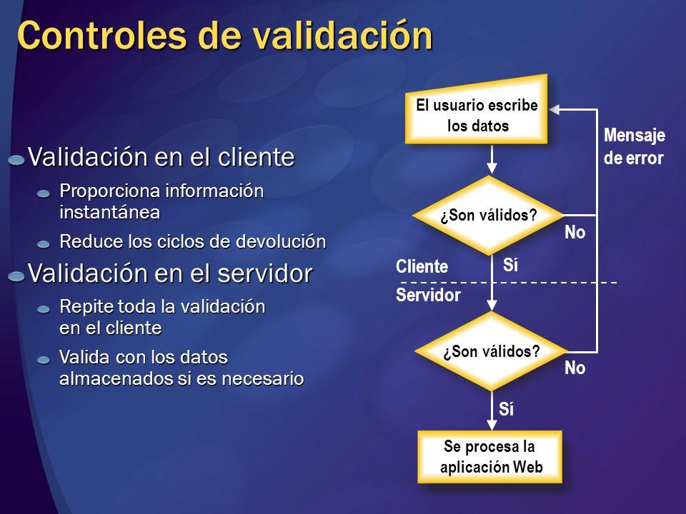 Controles de validación Validación en el cliente Proporciona información instantánea Reduce los ciclos de devolución Validación en el servidor Repite