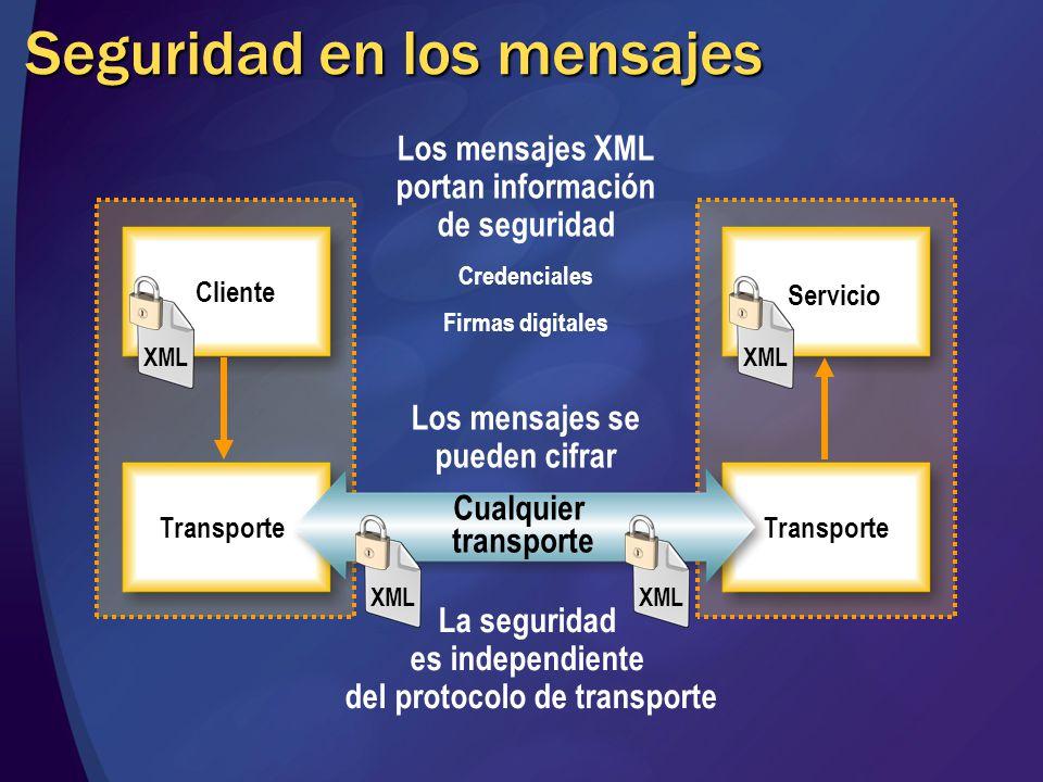 Seguridad en los mensajes Los mensajes XML portan información de seguridad Credenciales Firmas digitales Los mensajes se pueden cifrar Cliente Transpo