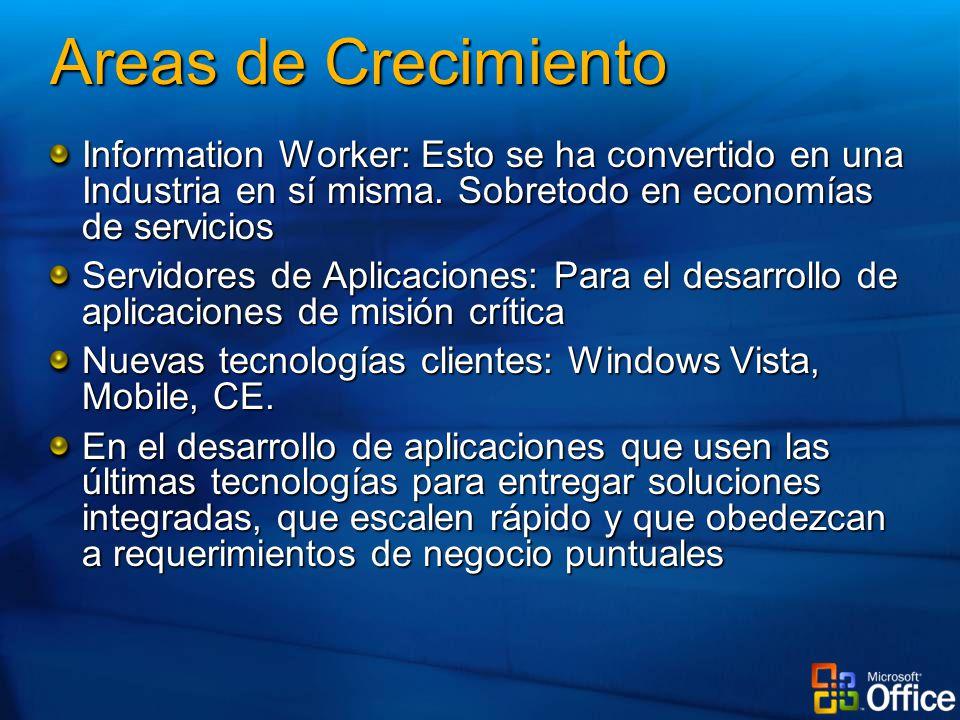 Areas de Crecimiento Information Worker: Esto se ha convertido en una Industria en sí misma.