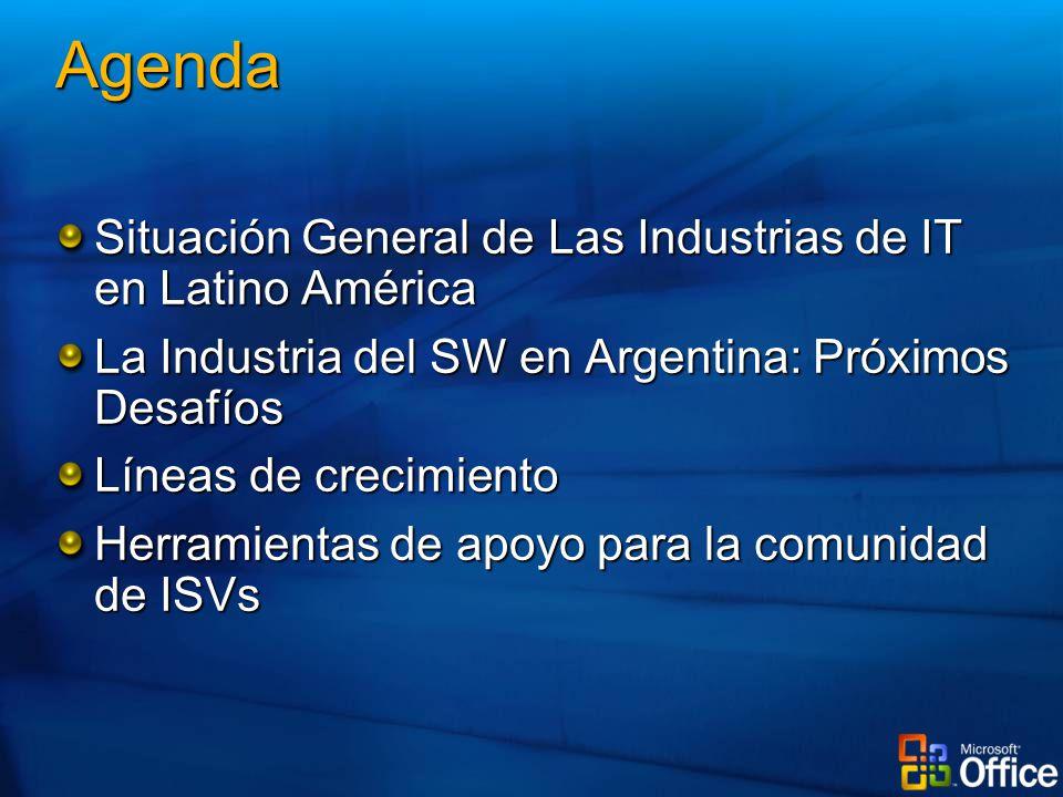Agenda Situación General de Las Industrias de IT en Latino América La Industria del SW en Argentina: Próximos Desafíos Líneas de crecimiento Herramientas de apoyo para la comunidad de ISVs