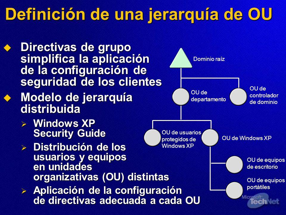 Definición de una jerarquía de OU Directivas de grupo simplifica la aplicación de la configuración de seguridad de los clientes Directivas de grupo si