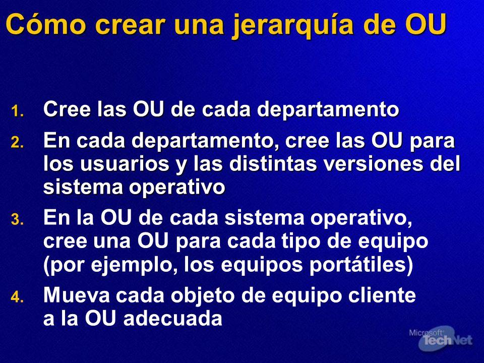 Cómo crear una jerarquía de OU 1. Cree las OU de cada departamento 2. En cada departamento, cree las OU para los usuarios y las distintas versiones de