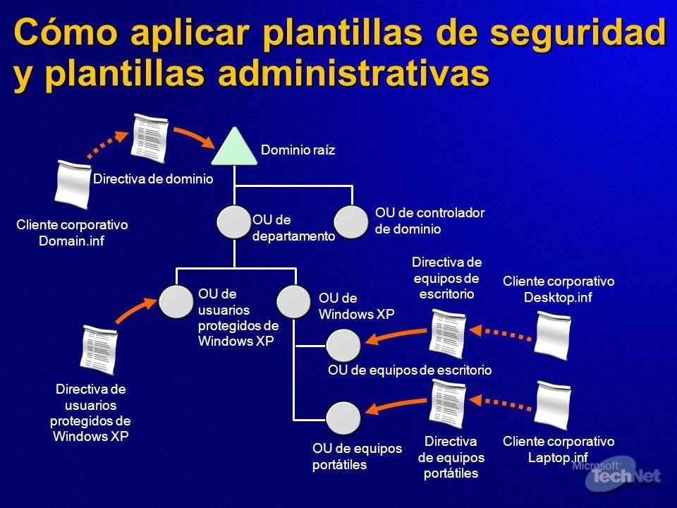 Cómo aplicar plantillas de seguridad y plantillas administrativas Dominio raíz OU de departamento OU de controlador de dominio OU de usuarios protegid