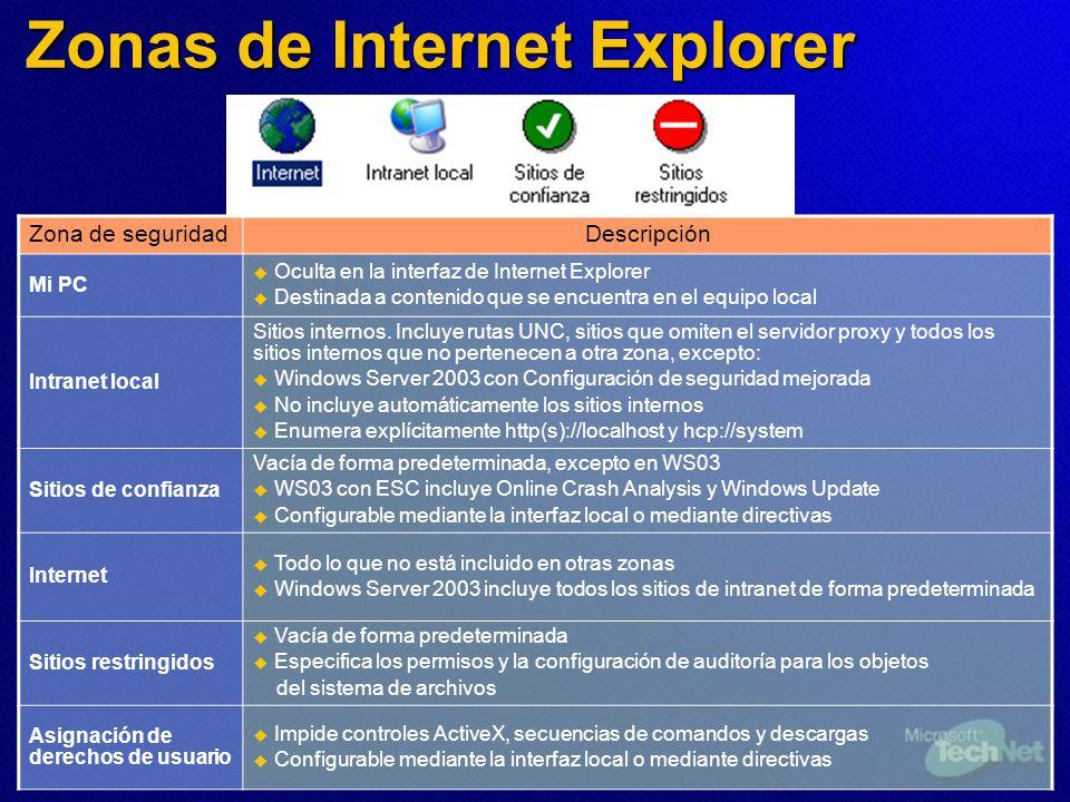 Zonas de Internet Explorer Zona de seguridadDescripción Mi PC Oculta en la interfaz de Internet Explorer Destinada a contenido que se encuentra en el