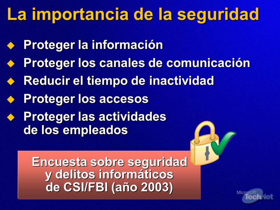 La importancia de la seguridad Proteger la información Proteger la información Proteger los canales de comunicación Proteger los canales de comunicaci
