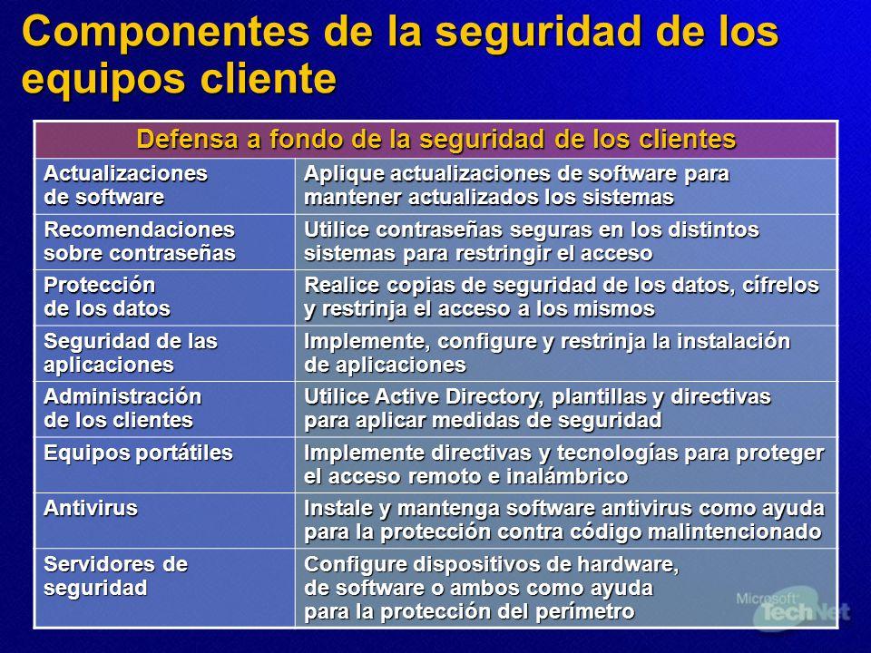 Componentes de la seguridad de los equipos cliente Defensa a fondo de la seguridad de los clientes Actualizaciones de software Aplique actualizaciones