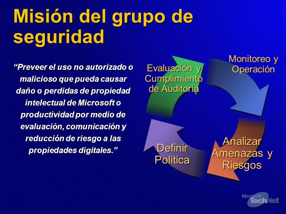 © 2003 Microsoft Corporation.Todos los derechos reservados.