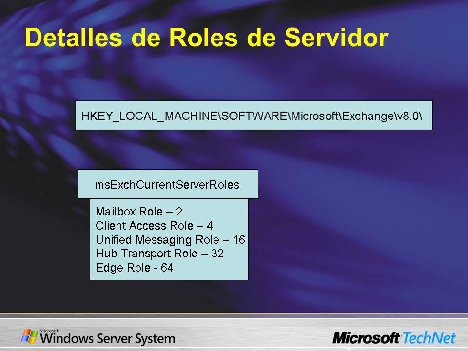 Detalles de Roles de Servidor